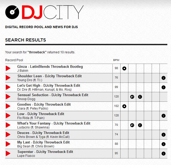 DJCity Throwback Edits sind alte Klassiker in Top-Qualität