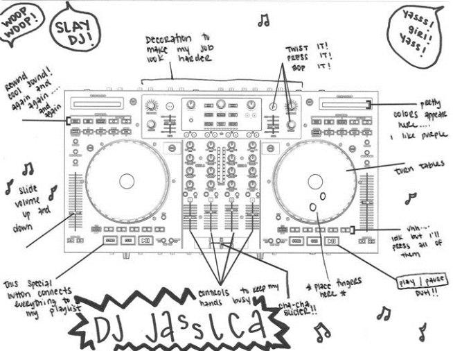 DJ Controller Beschriftung Games