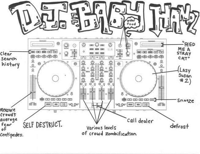 DJ Controller Beschriftung Bestellung