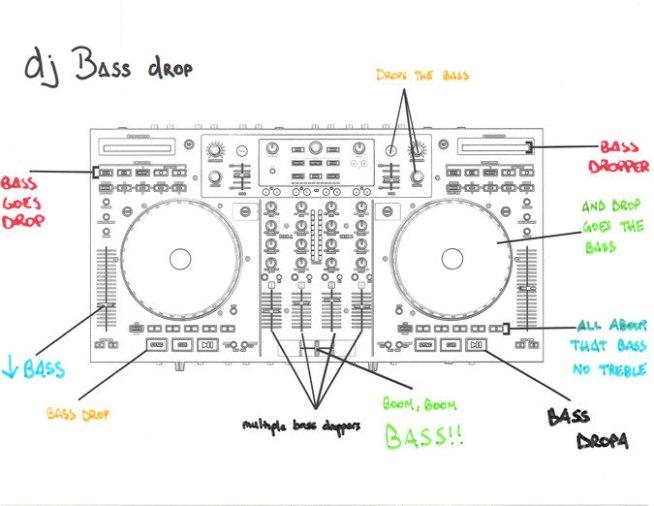 DJ Controller Beschriftung Bass