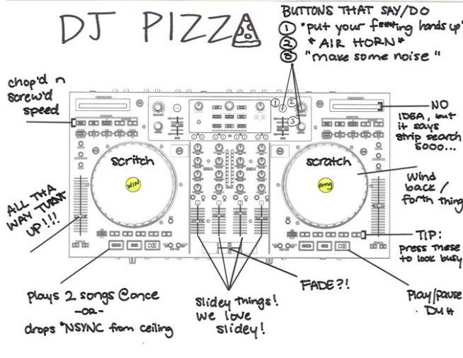DJ Controller Beschriftung DJ Pizza