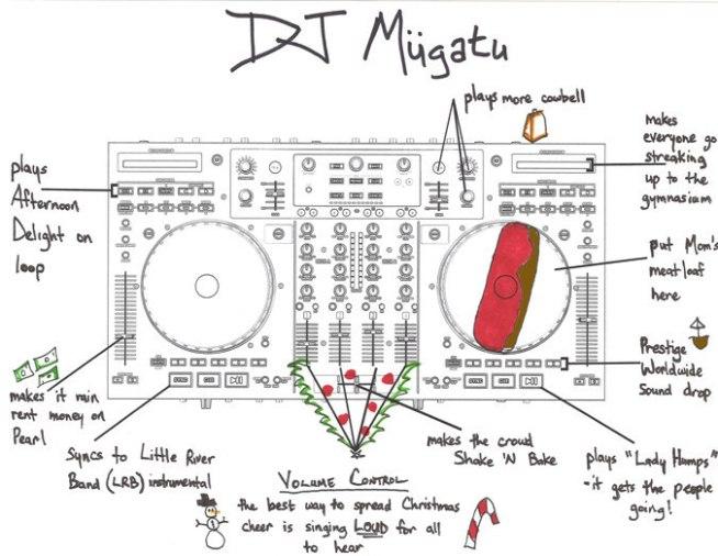 DJ Controller Beschriftung DJ Mugatu