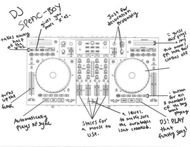 DJ Controller Beschreibung Boybands
