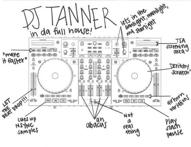 DJ Controller Beschriftung Taschenrechner