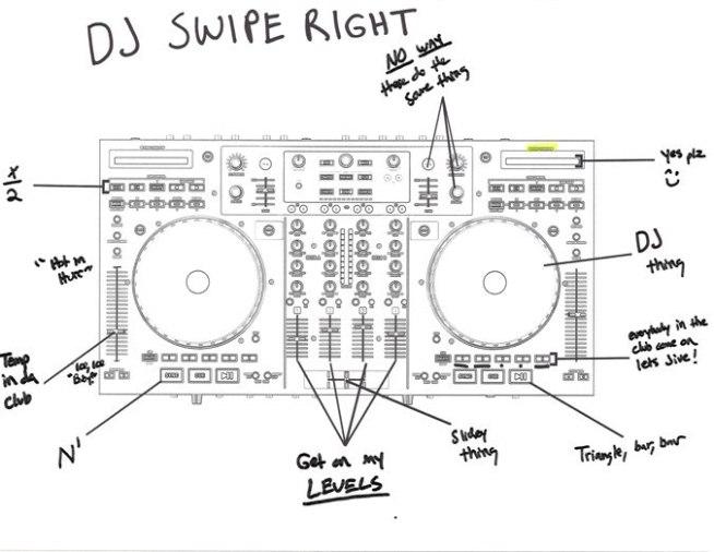 DJ Controller Beschriftung Thermostat