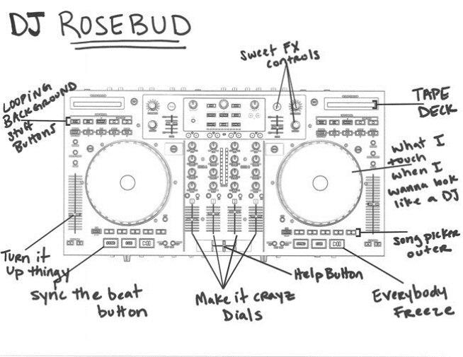 DJ Controller Beschriftung Hotline