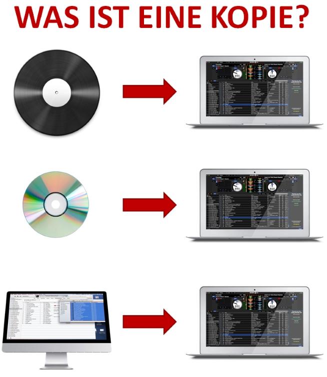 Wenn du Musik von irgendwo anders auf deinen Laptop spielst, ist das laut GEMA eine Kopie